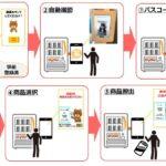 日本初 顔認証決済の自販機/ダイドードリンコ