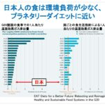 SDGs観点から日本食を世界に発信/Jミルク